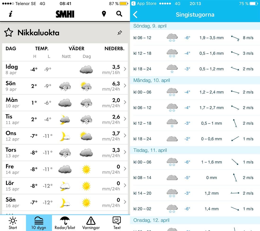 58 Grad Nord -Skiwandern mit Kindern in Lappland - WetterApp
